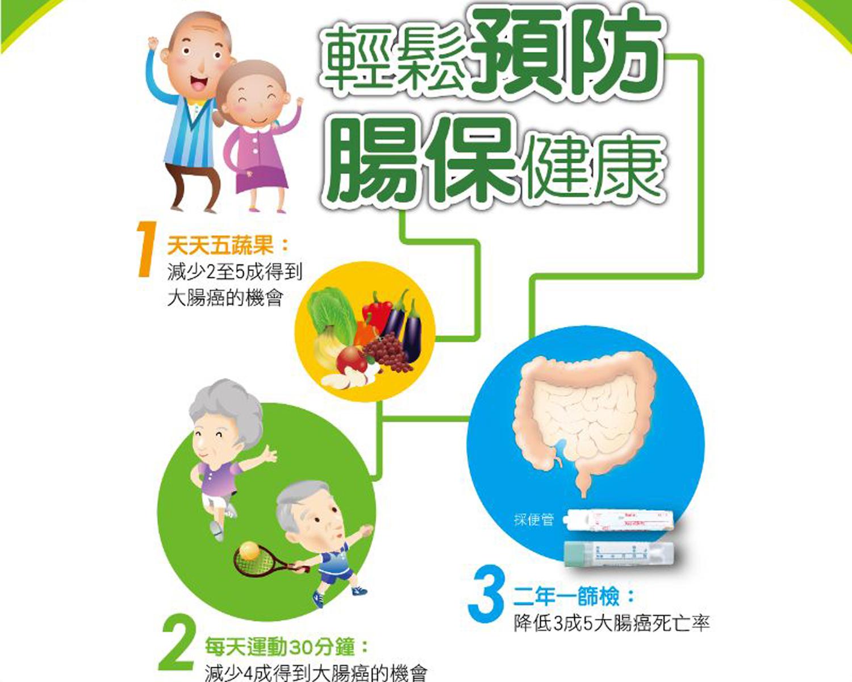 輕鬆預防腸保健康