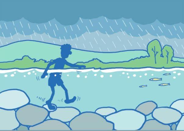 河川、溪流、湖泊安全要點